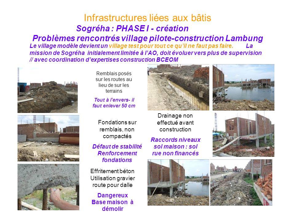 Infrastructures liées aux bâtis Sogréha : PHASE I - création