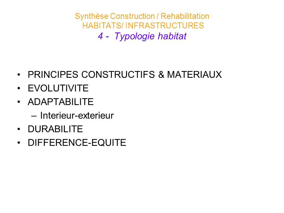PRINCIPES CONSTRUCTIFS & MATERIAUX EVOLUTIVITE ADAPTABILITE