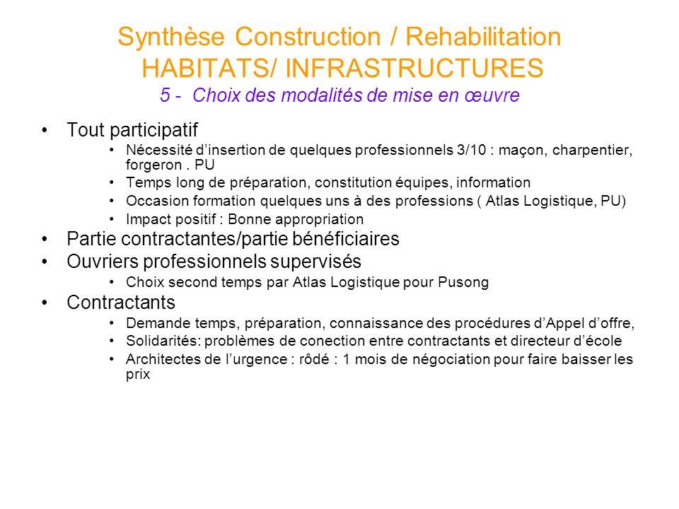 Synthèse Construction / Rehabilitation HABITATS/ INFRASTRUCTURES 5 - Choix des modalités de mise en œuvre