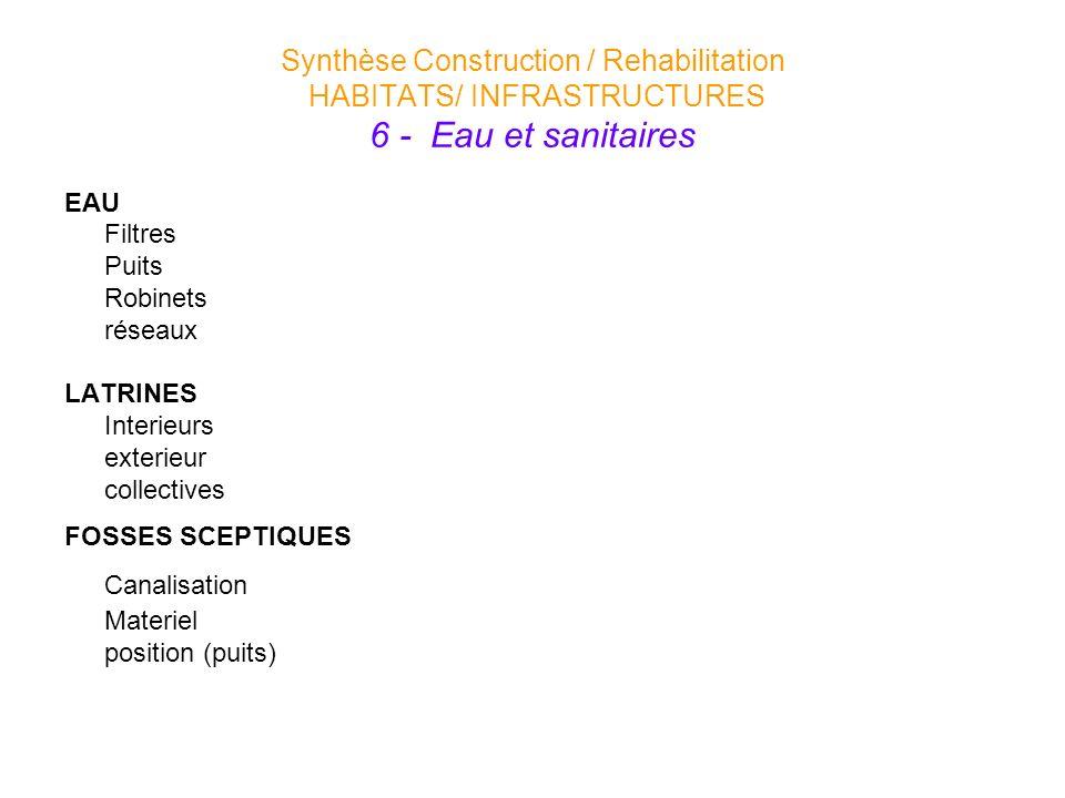 Synthèse Construction / Rehabilitation HABITATS/ INFRASTRUCTURES 6 - Eau et sanitaires