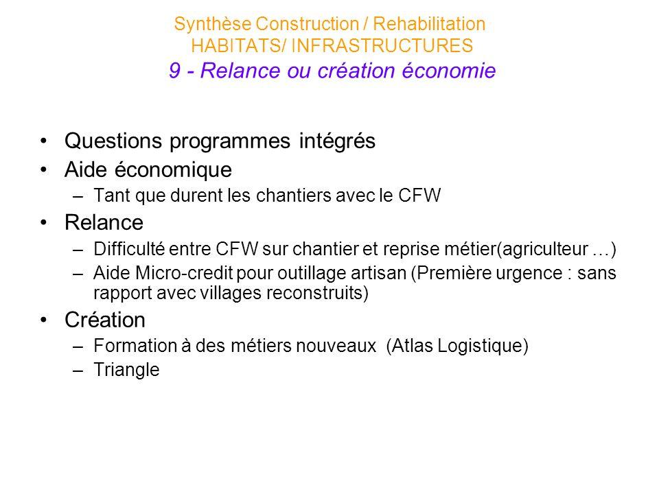 Questions programmes intégrés Aide économique Relance