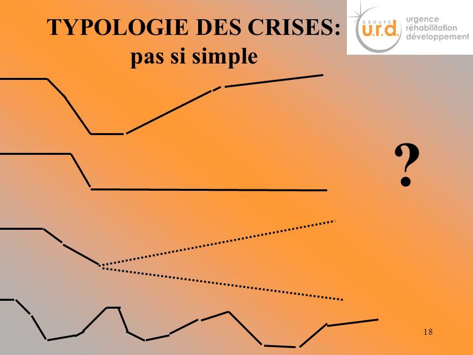 TYPOLOGIE DES CRISES: pas si simple