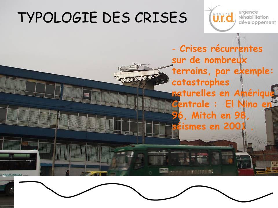 TYPOLOGIE DES CRISES