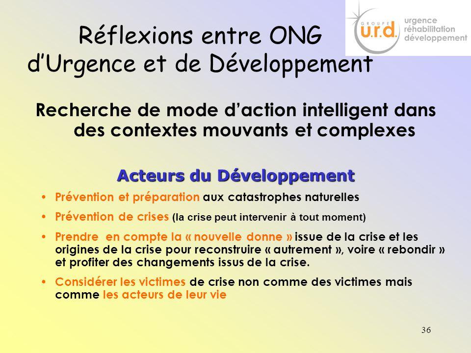 Acteurs du Développement