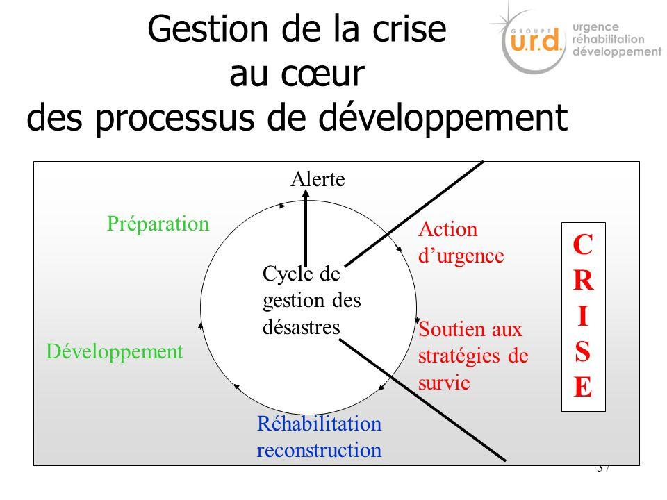 Gestion de la crise au cœur des processus de développement