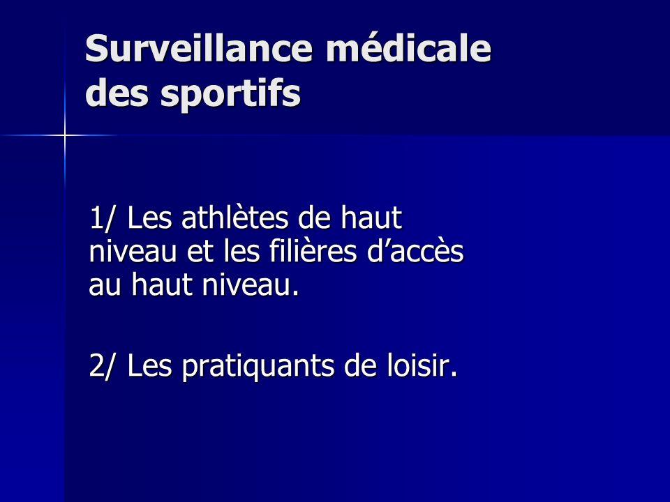 Surveillance médicale des sportifs