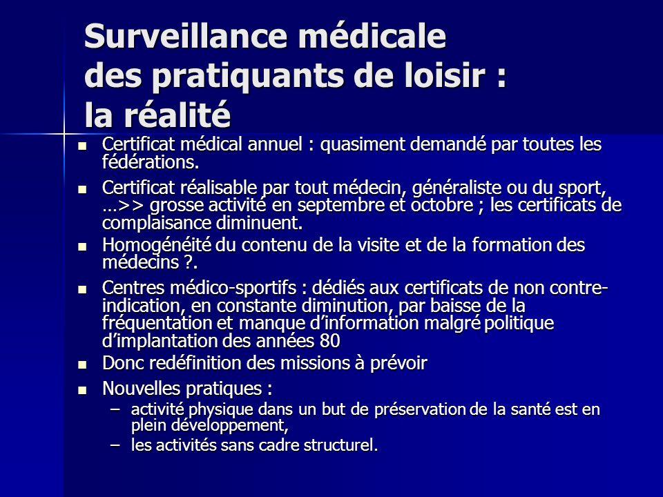 Surveillance médicale des pratiquants de loisir : la réalité