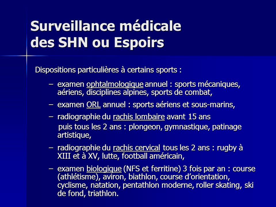 Surveillance médicale des SHN ou Espoirs