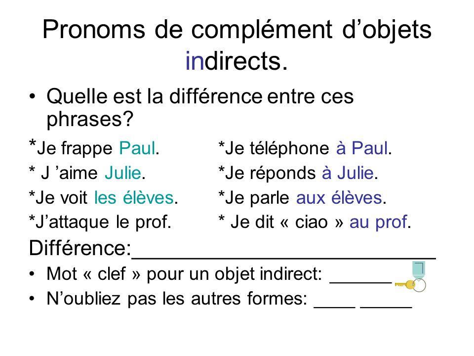 Pronoms de complément d'objets indirects.