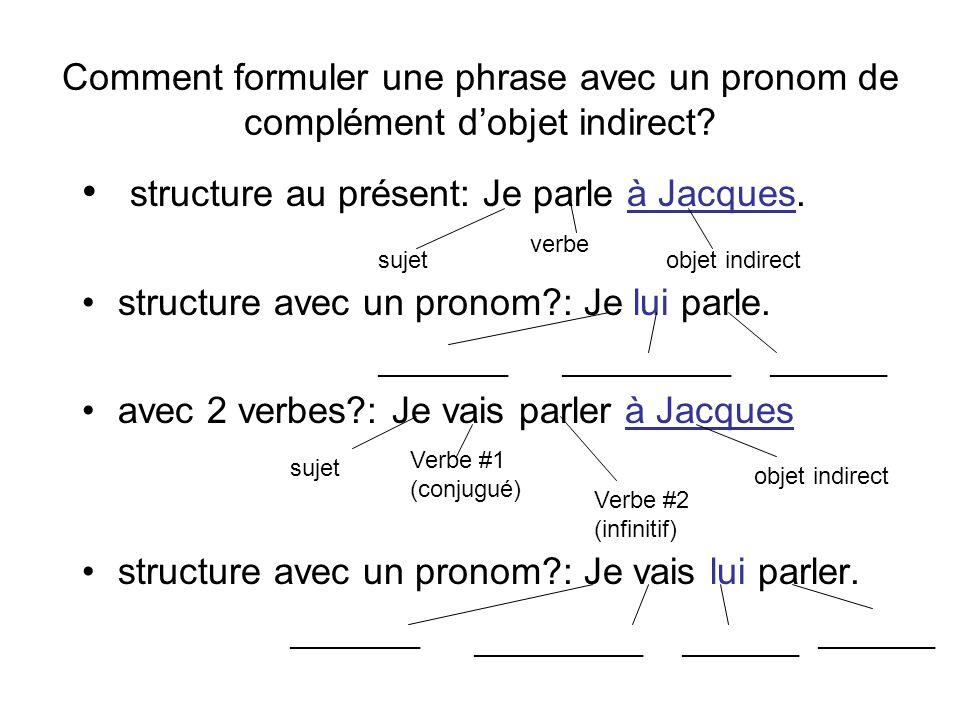 structure au présent: Je parle à Jacques.