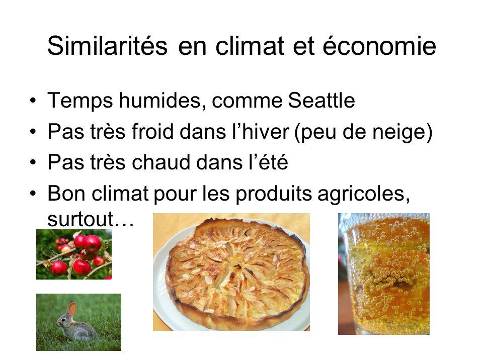 Similarités en climat et économie
