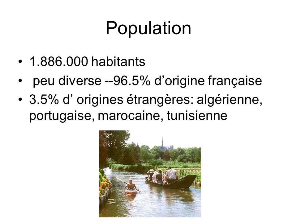 Population 1.886.000 habitants peu diverse --96.5% d'origine française