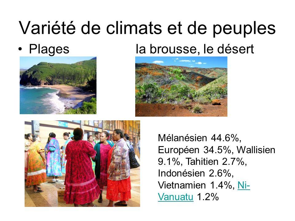 Variété de climats et de peuples