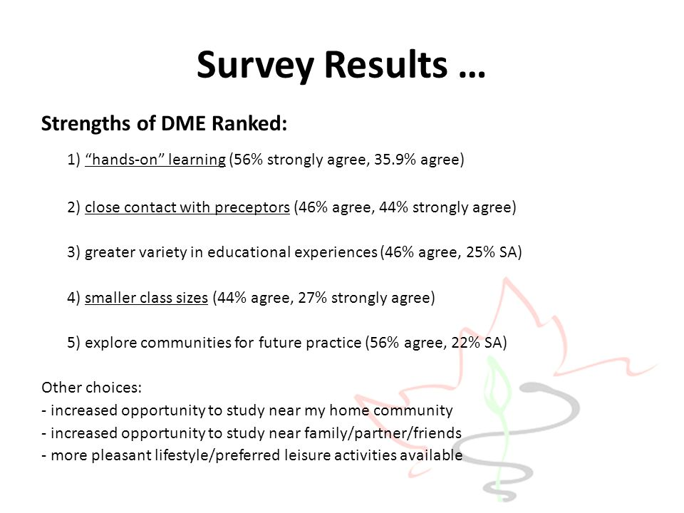 Survey Results … Strengths of DME Ranked: 1) hands-on learning (56% strongly agree, 35.9% agree)