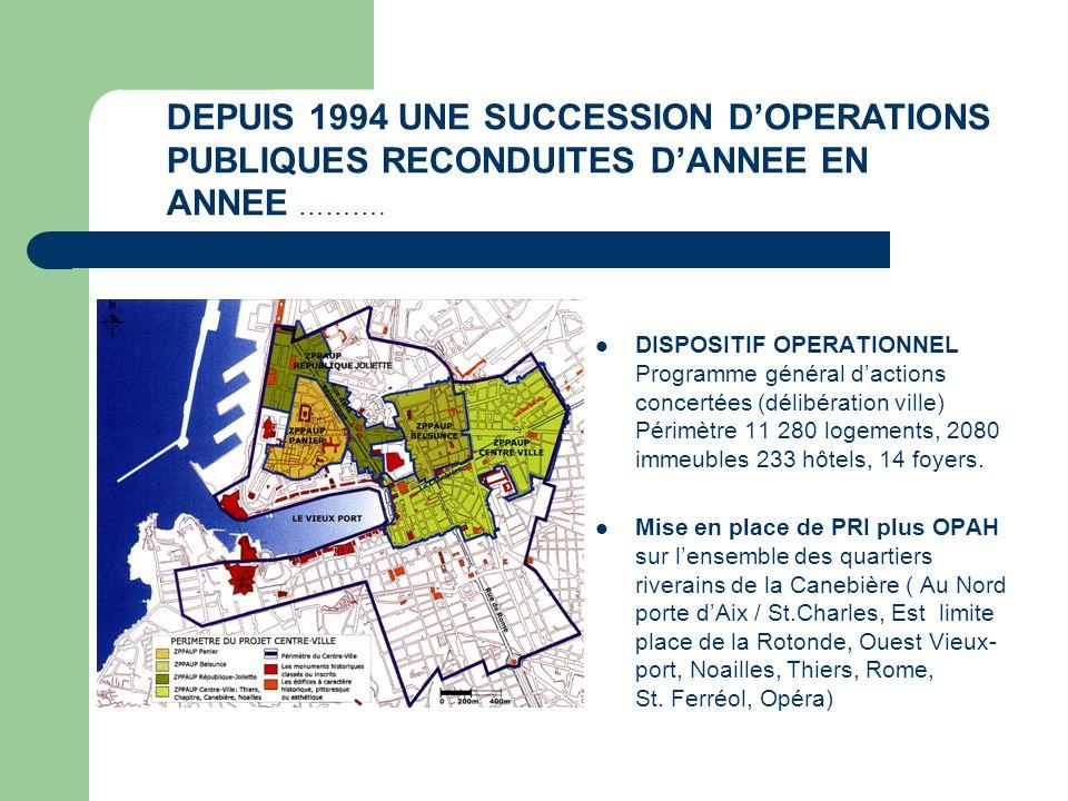 DEPUIS 1994 UNE SUCCESSION D'OPERATIONS PUBLIQUES RECONDUITES D'ANNEE EN ANNEE ……….