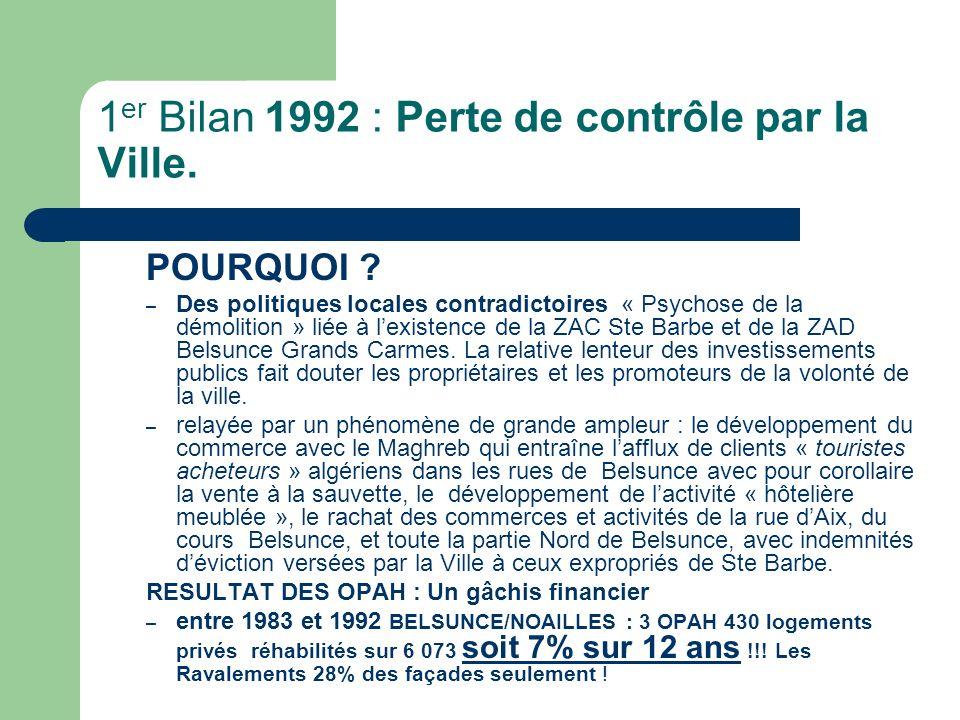 1er Bilan 1992 : Perte de contrôle par la Ville.