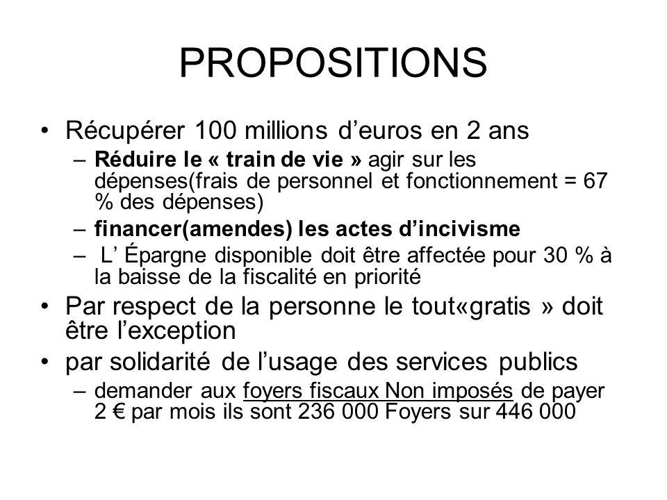 PROPOSITIONS Récupérer 100 millions d'euros en 2 ans