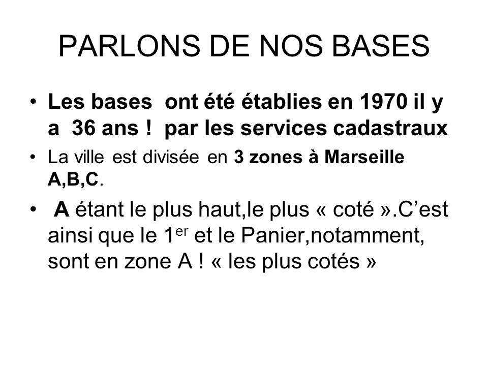 PARLONS DE NOS BASES Les bases ont été établies en 1970 il y a 36 ans ! par les services cadastraux.