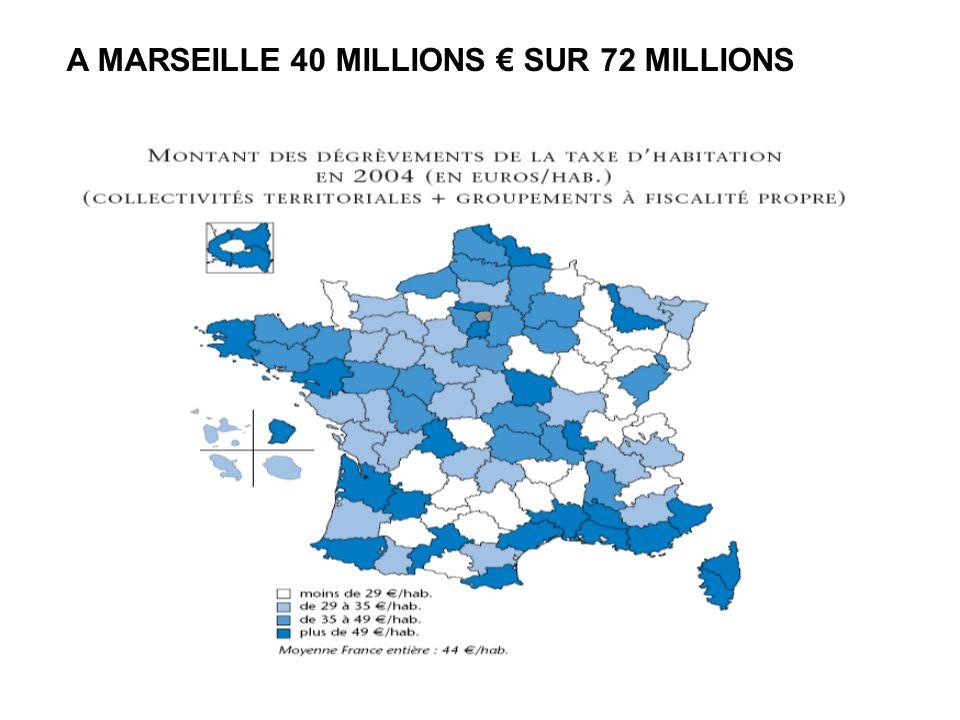 A MARSEILLE 40 MILLIONS € SUR 72 MILLIONS