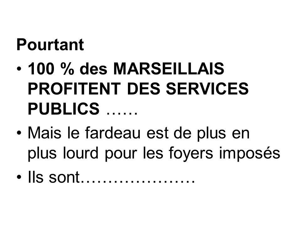 Pourtant 100 % des MARSEILLAIS PROFITENT DES SERVICES PUBLICS …… Mais le fardeau est de plus en plus lourd pour les foyers imposés.