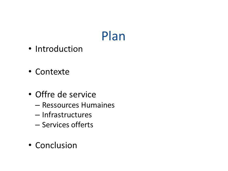 Plan Introduction Contexte Offre de service Conclusion