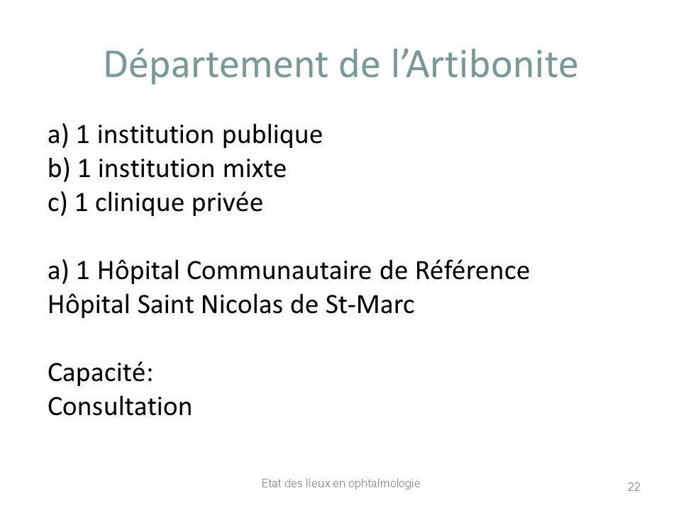 Département de l'Artibonite
