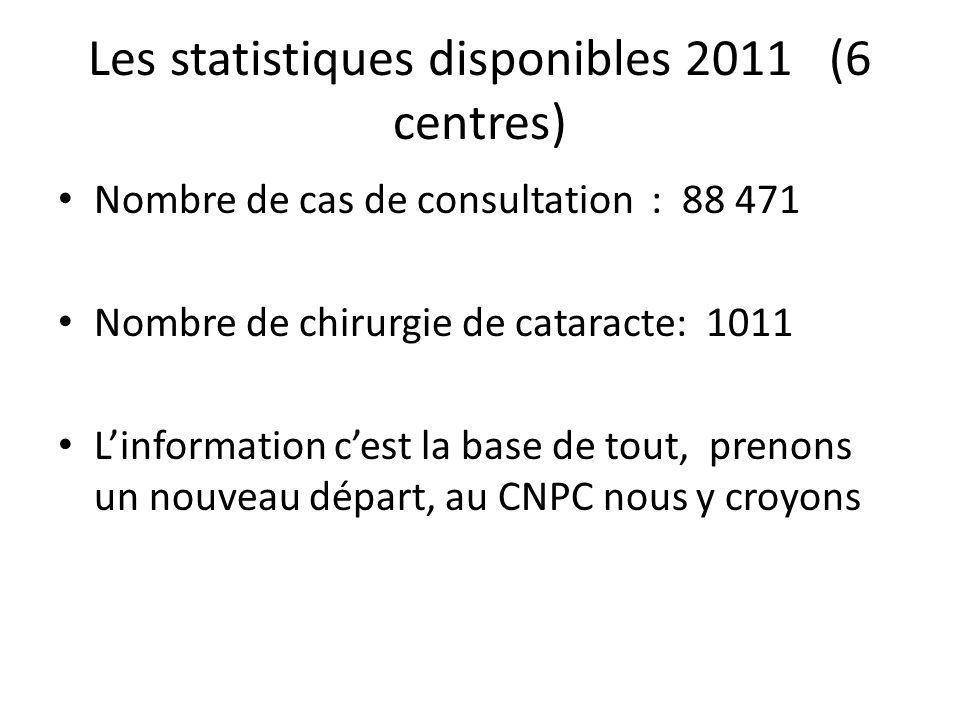 Les statistiques disponibles 2011 (6 centres)