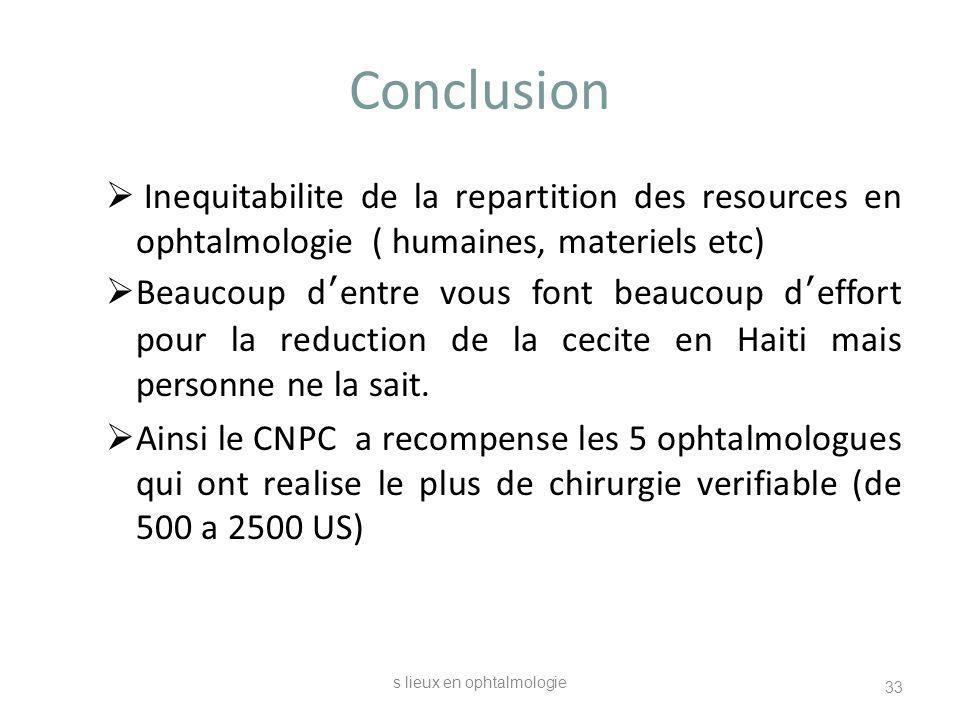 s lieux en ophtalmologie