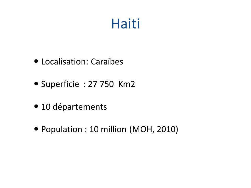 Haiti Localisation: Caraïbes Superficie : 27 750 Km2 10 départements