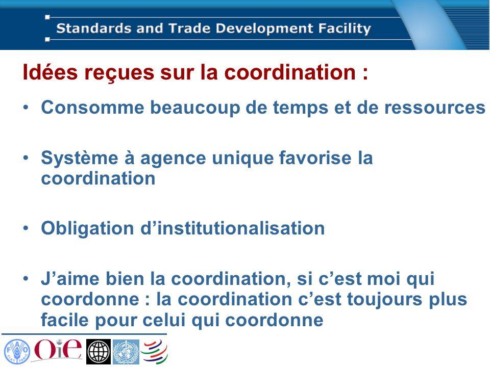 Idées reçues sur la coordination :