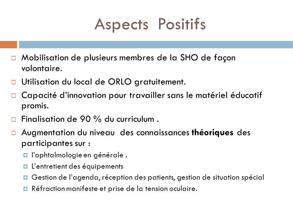 Aspects Positifs Mobilisation de plusieurs membres de la SHO de façon volontaire. Utilisation du local de ORLO gratuitement.