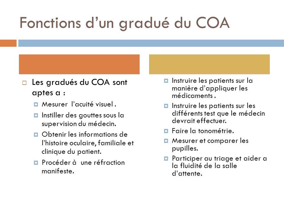Fonctions d'un gradué du COA