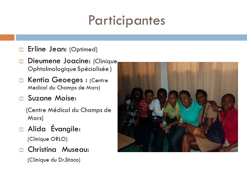Participantes Erline Jean: (Optimed)