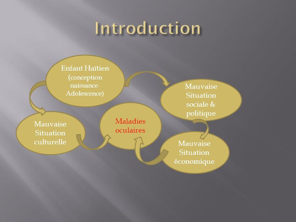 Introduction Enfant Haïtien (conception naissance-