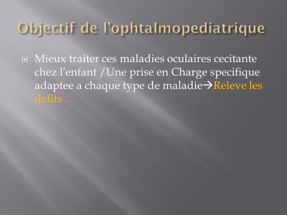 Objectif de l'ophtalmopediatrique
