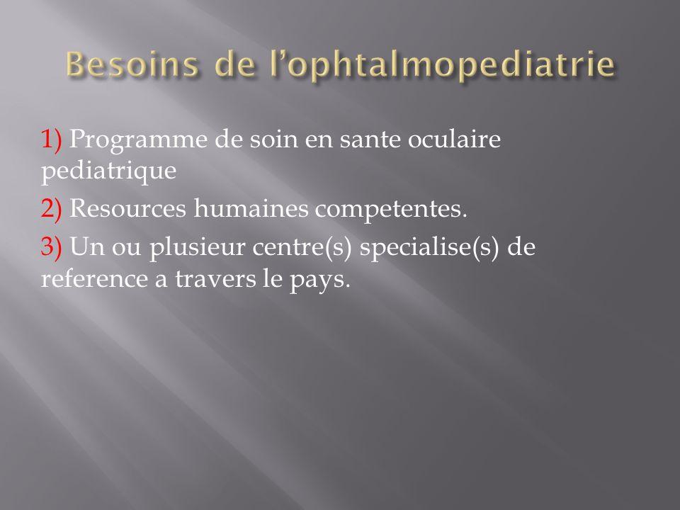 Besoins de l'ophtalmopediatrie