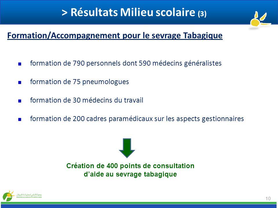 > Résultats Milieu scolaire (3)