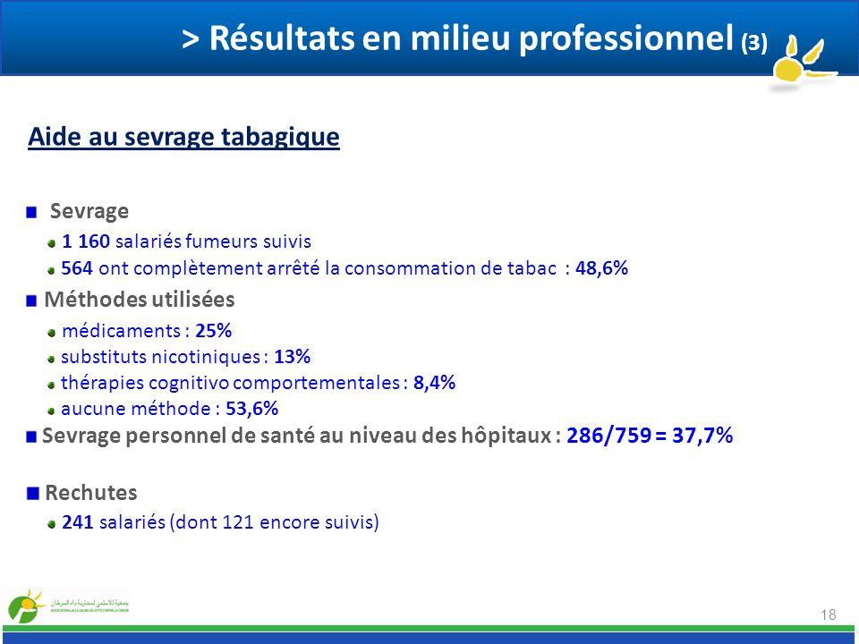 > Résultats en milieu professionnel (3)