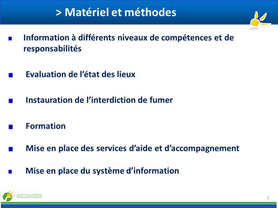 > Matériel et méthodes