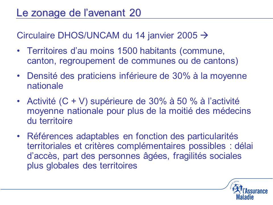 Le zonage de l'avenant 20 Circulaire DHOS/UNCAM du 14 janvier 2005 