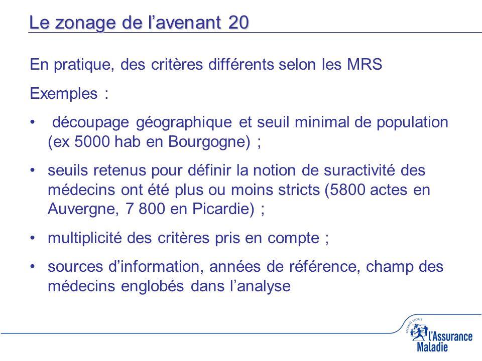 Le zonage de l'avenant 20 En pratique, des critères différents selon les MRS. Exemples :