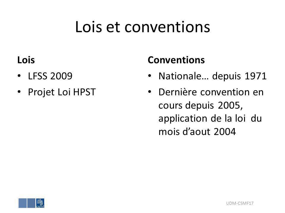 Lois et conventions Lois Conventions LFSS 2009 Projet Loi HPST