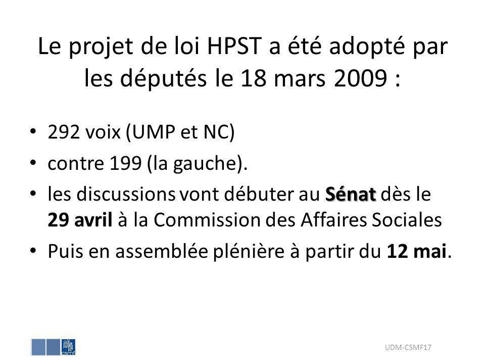 Le projet de loi HPST a été adopté par les députés le 18 mars 2009 :