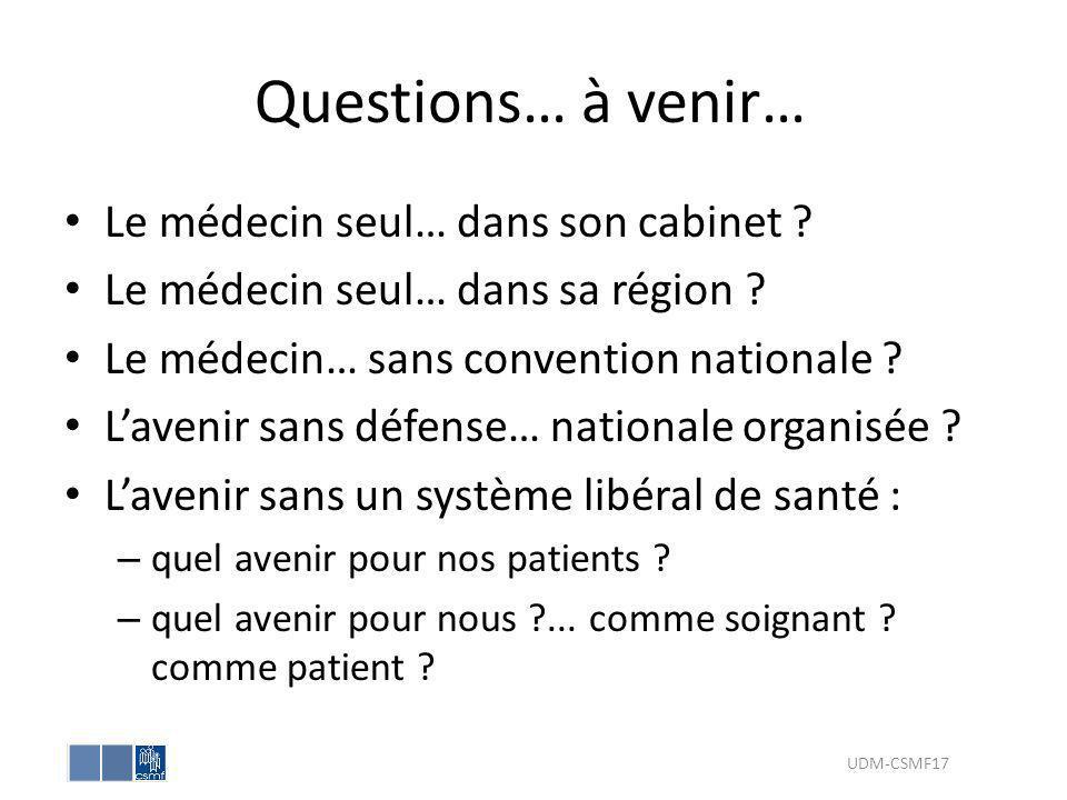 Questions… à venir… Le médecin seul… dans son cabinet