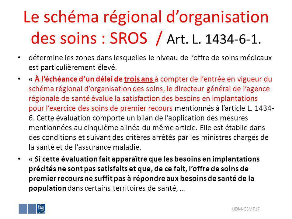 Le schéma régional d'organisation des soins : SROS / Art. L. 1434-6-1.