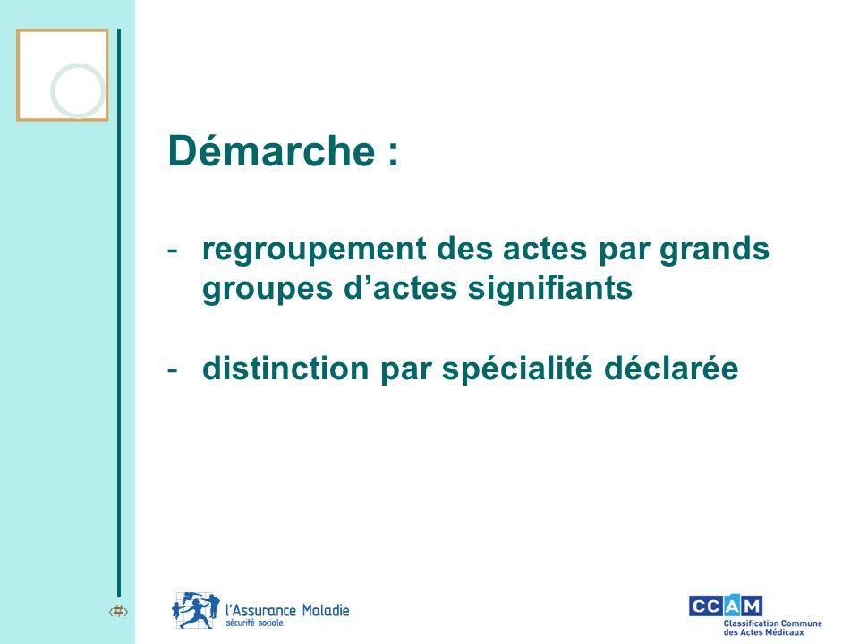 Démarche : regroupement des actes par grands groupes d'actes signifiants.