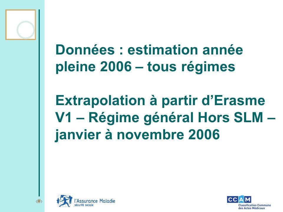 Données : estimation année pleine 2006 – tous régimes