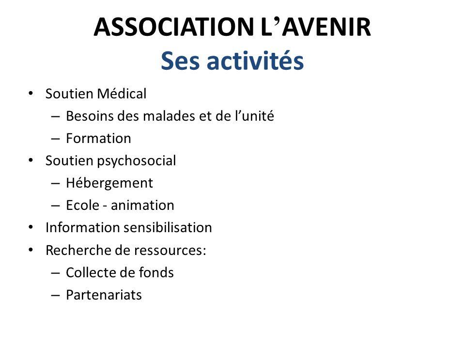 ASSOCIATION L'AVENIR Ses activités