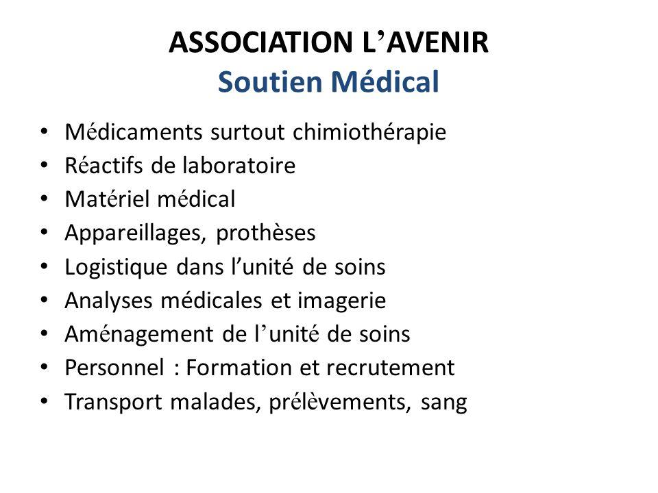 ASSOCIATION L'AVENIR Soutien Médical