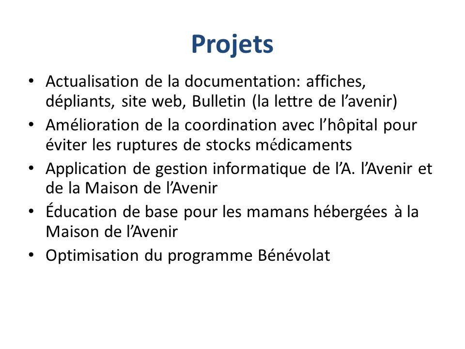 ProjetsActualisation de la documentation: affiches, dépliants, site web, Bulletin (la lettre de l'avenir)